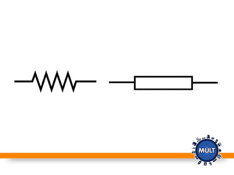 representação da fórmula