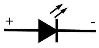 simbolo do LED