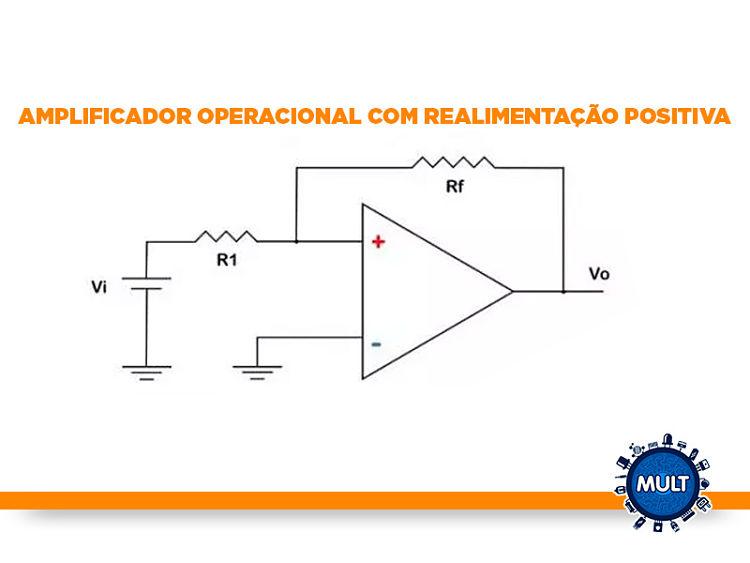 amplificador operacional com realimentação positiva