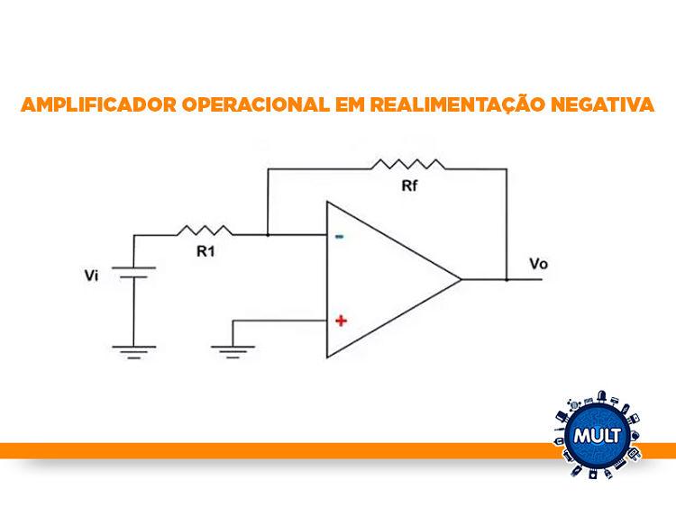 amplificador operacional em realimentação negativa