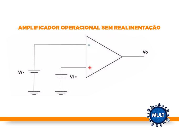 amplificador operacional sem realimentação