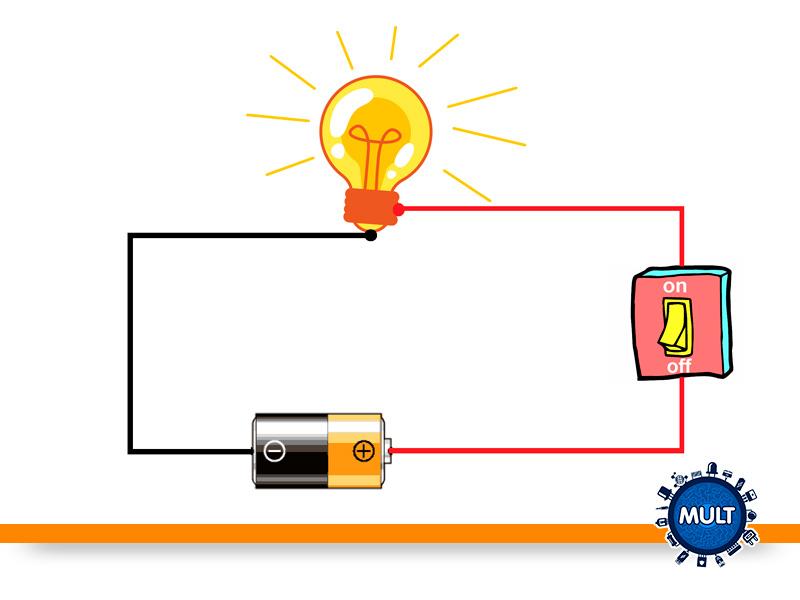 componentes de um circuito