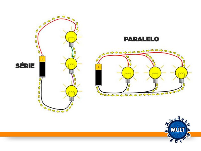 circuito paralelo e em serie
